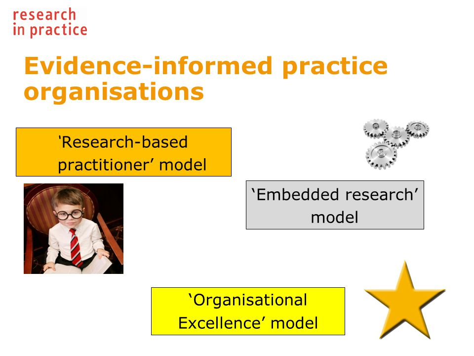 Evidence-informed practice organisations ' Research-based practitioner' model 'Embedded research' model 'Organisational Excellence' model