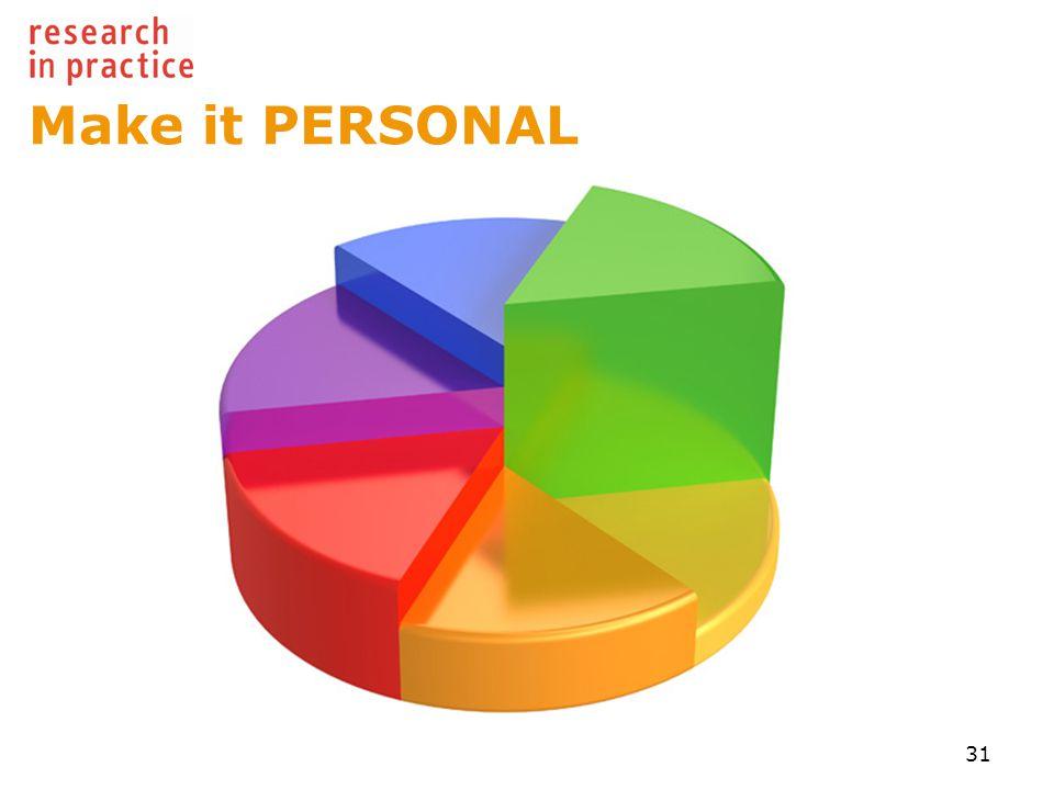 Make it PERSONAL 31