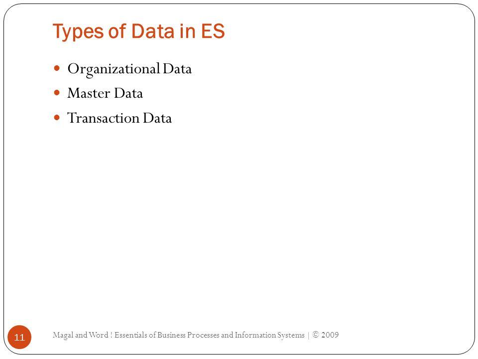 Skateboard Company Types of Data in Enterprise System Databases Super Skateboard Builders, Inc.