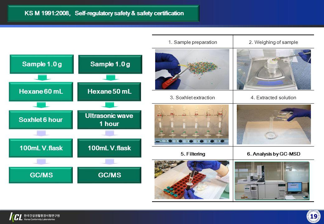 Hexane 60 mL Soxhlet 6 hour 100mL V.flask GC/MS Sample 1.0 g KS M 1991:2008, Self-regulatory safety & safety certification Hexane 50 mL Ultrasonic wave 1 hour 100mL V.flask GC/MS Sample 1.0 g 19 1.