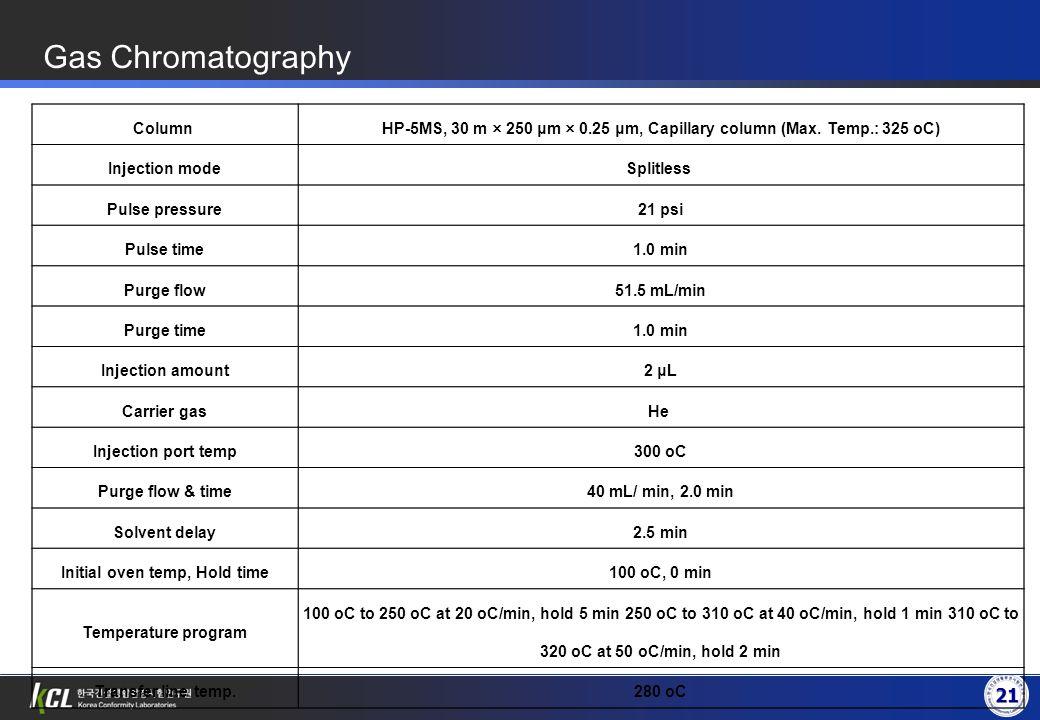 21 Gas Chromatography