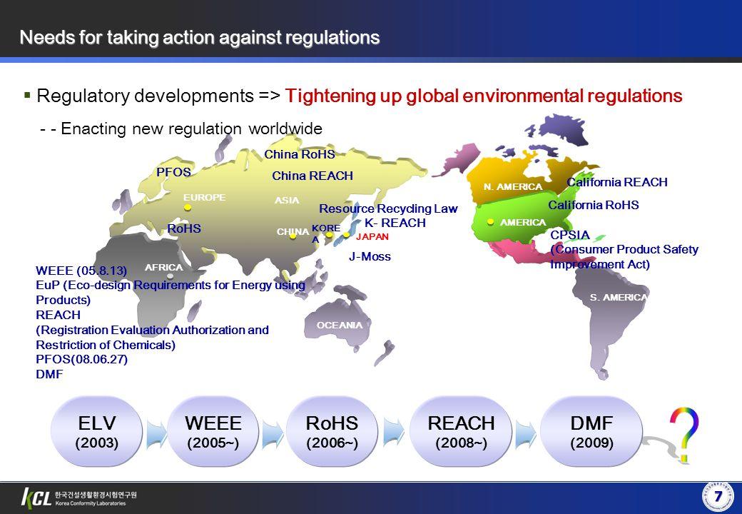 7  Regulatory developments => Tightening up global environmental regulations EUROPE ASIA S.