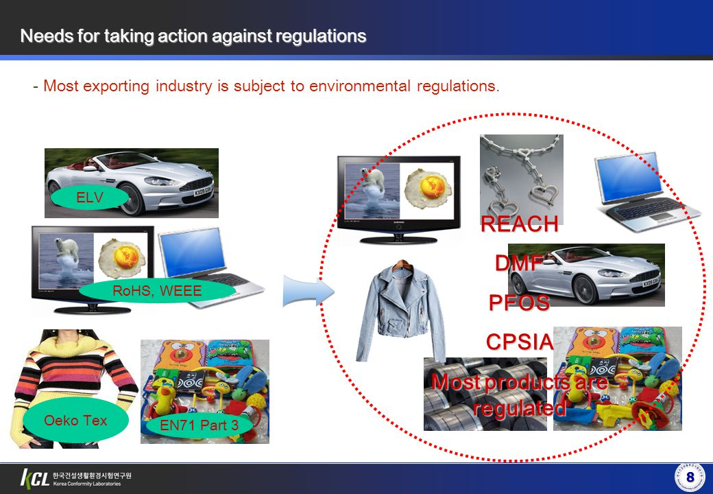 Trends for safety standards in Korea and regulations (Phthalate)