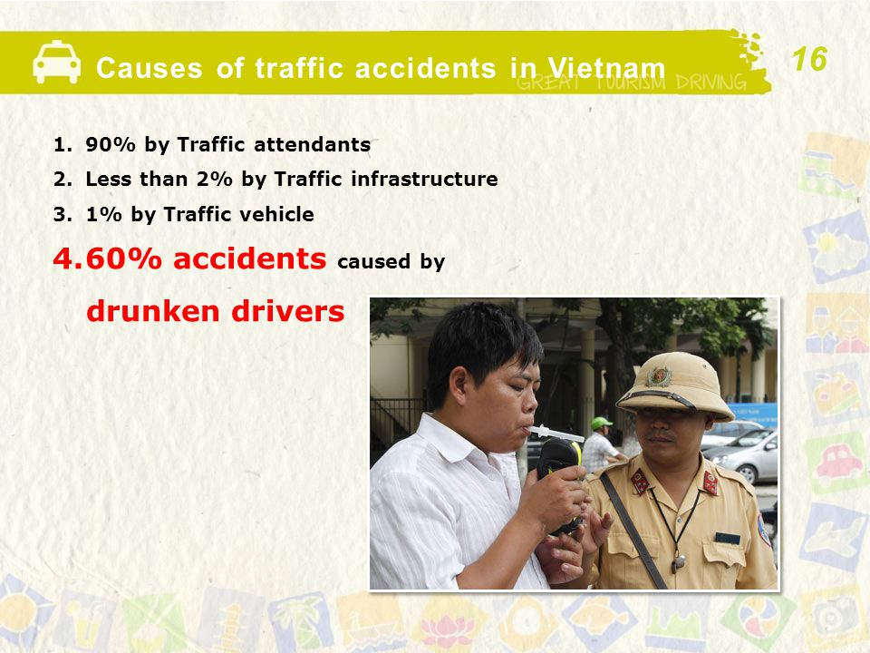 Causes of traffic accidents in Vietnam 1.90% by Traffic attendants 2.Less than 2% by Traffic infrastructure 3.1% by Traffic vehicle 4.60% accidents ca