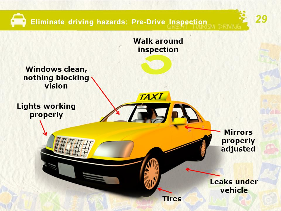 Eliminate driving hazards: Pre-Drive Inspection Lights working properly Walk around inspection Tires Leaks under vehicle Windows clean, nothing blocking vision Mirrors properly adjusted 29