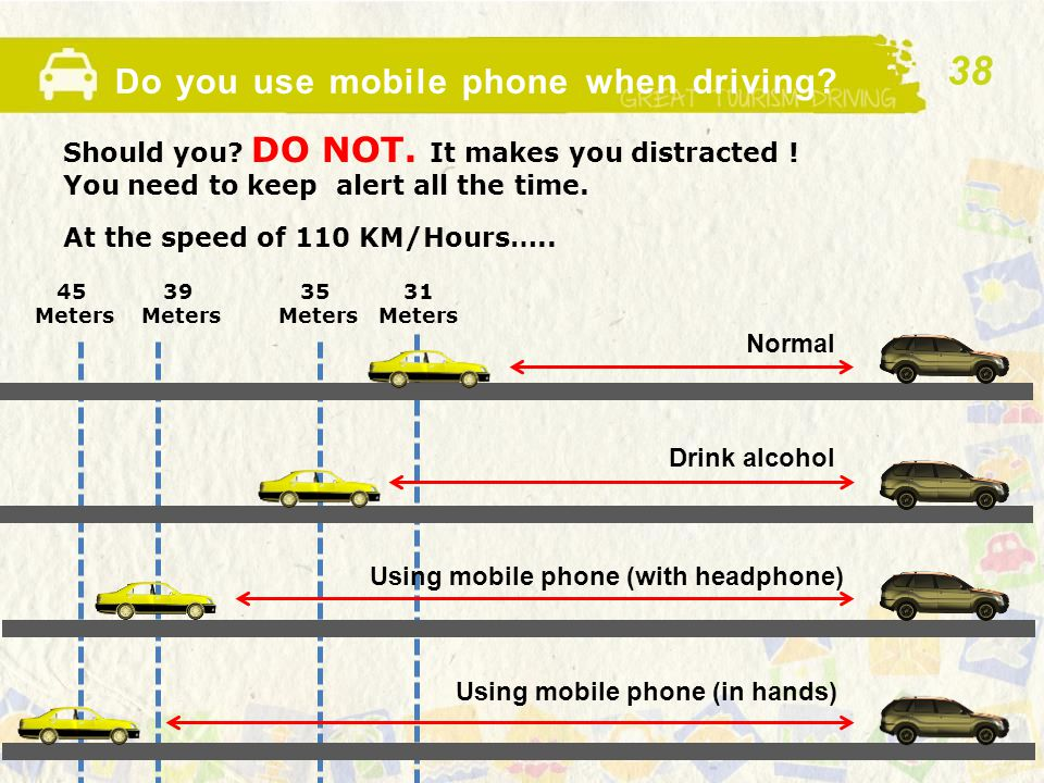 Do you use mobile phone when driving. Should you.