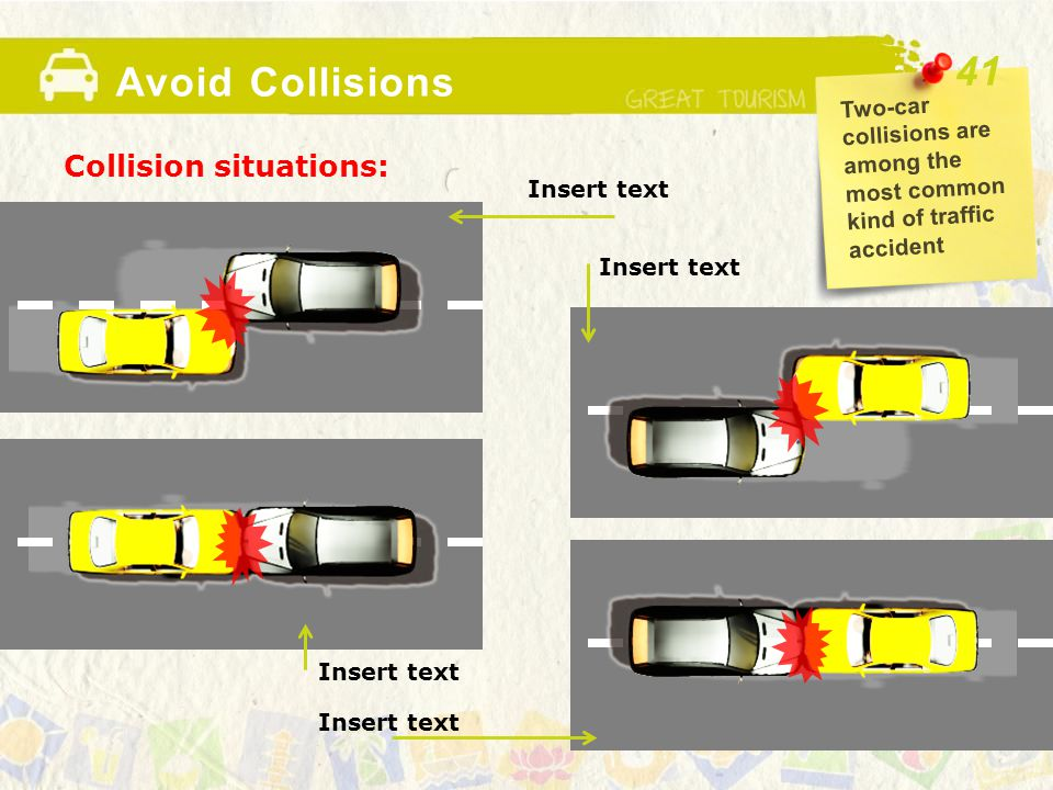 Avoid Collisions Collision situations: Two-car collisions are among the most common kind of traffic accident 41 Insert text