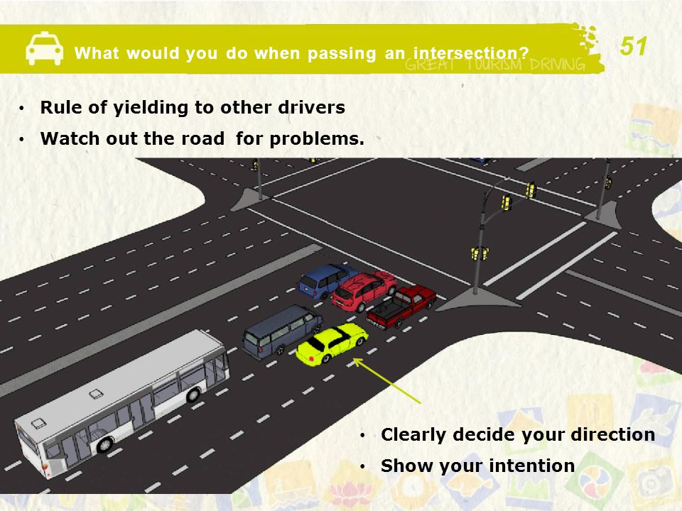 What would you do when passing an intersection? Clearly decide your direction Show your intention Rule of yielding to other drivers Watch out the road