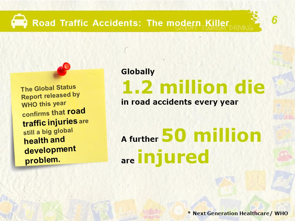 Road Traffic Accidents: The modern Killer Globally 1.2 million die in road accidents every year A further 50 million are injured * Next Generation Healthcare/ WHO The Global Status Report released by WHO this year confirms that road traffic injuries are still a big global health and development problem.