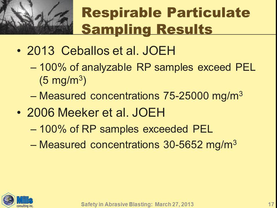 Respirable Particulate Sampling Results 2013 Ceballos et al.