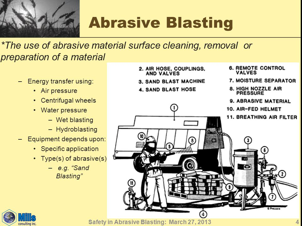 Abrasive Blasting –Energy transfer using: Air pressure Centrifugal wheels Water pressure –Wet blasting –Hydroblasting –Equipment depends upon: Specific application Type(s) of abrasive(s) – e.g.