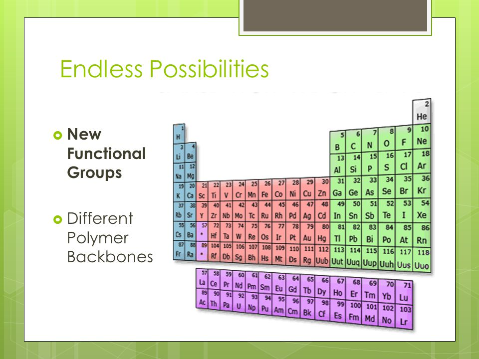Endless Possibilities  New Functional Groups  Different Polymer Backbones