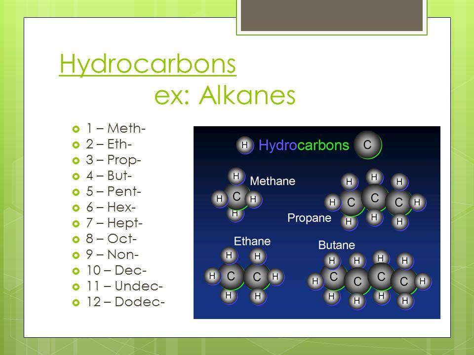 Hydrocarbons ex: Alkanes  1 – Meth-  2 – Eth-  3 – Prop-  4 – But-  5 – Pent-  6 – Hex-  7 – Hept-  8 – Oct-  9 – Non-  10 – Dec-  11 – Undec-  12 – Dodec-