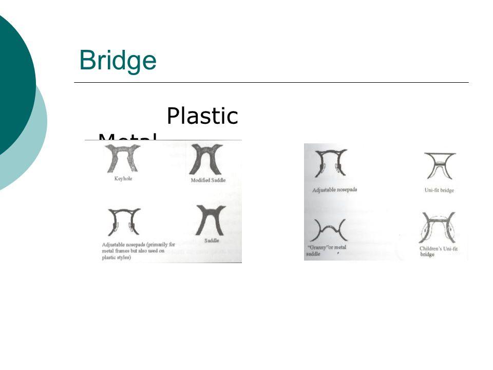 Bridge Plastic Metal