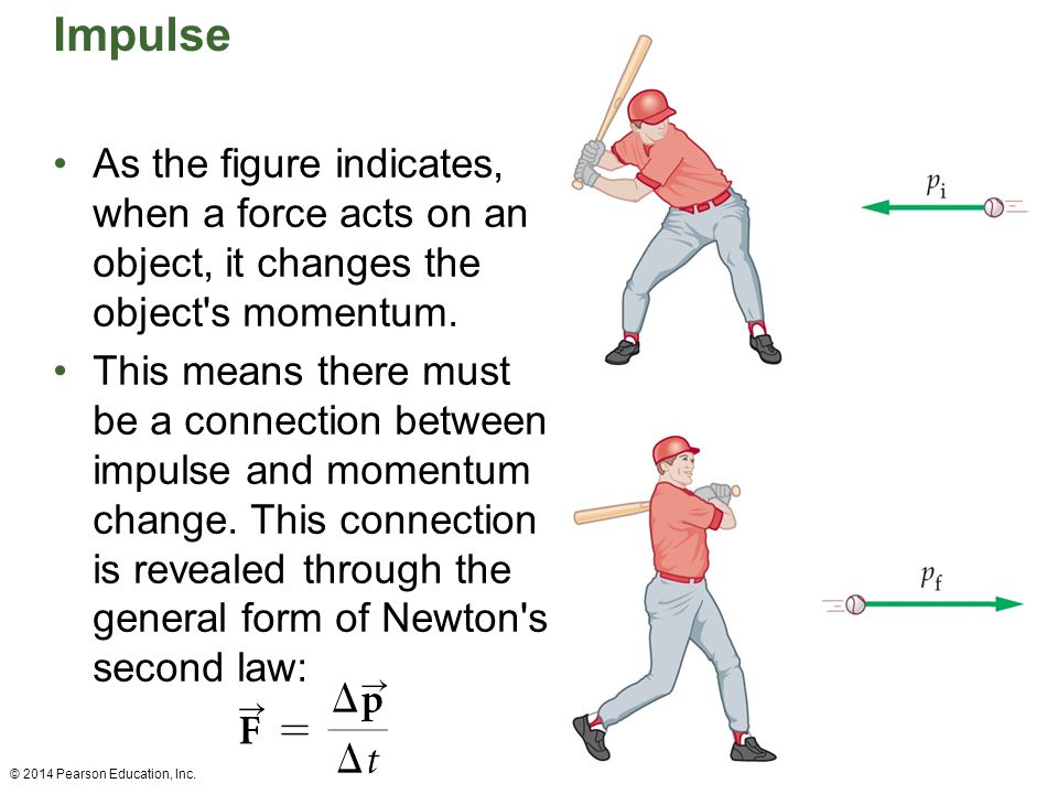 Impulse As the figure indicates, when a force acts on an object, it changes the object's momentum. This means there must be a connection between impul