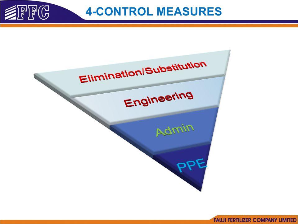 4-CONTROL MEASURES