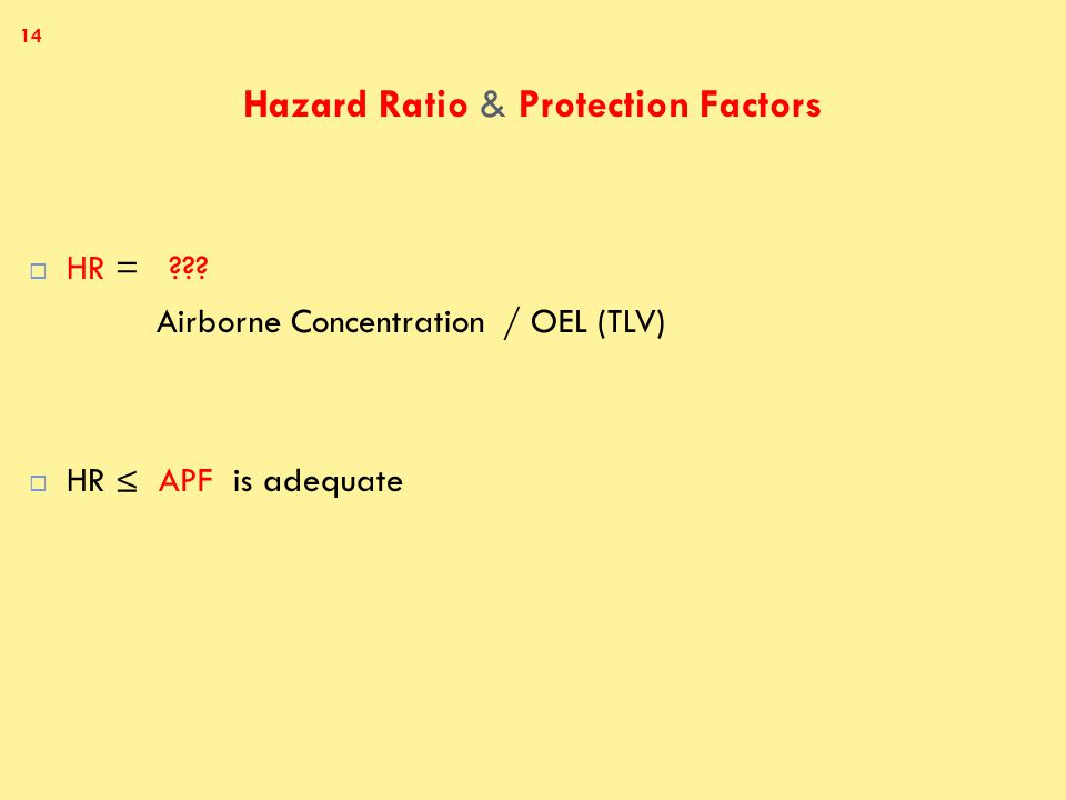 Hazard Ratio & Protection Factors  HR = .