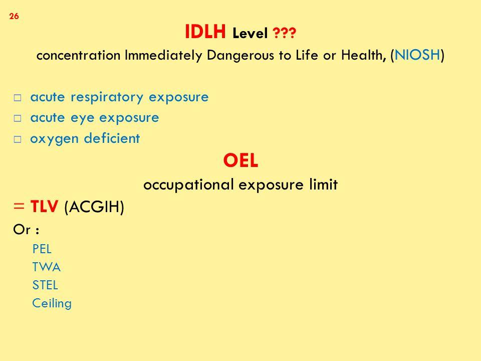 IDLH Level .
