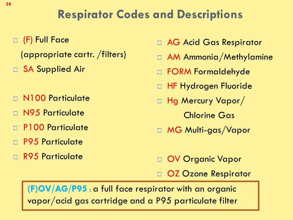 Respirator Codes and Descriptions  (F) Full Face (appropriate cartr.