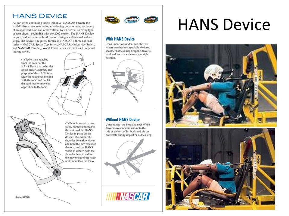 HANS Device