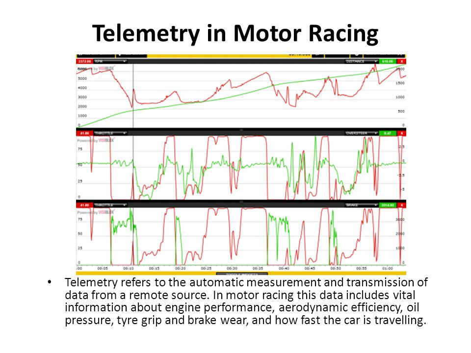Telemetry in Motor Racing Telemetry refers to the automatic measurement and transmission of data from a remote source.