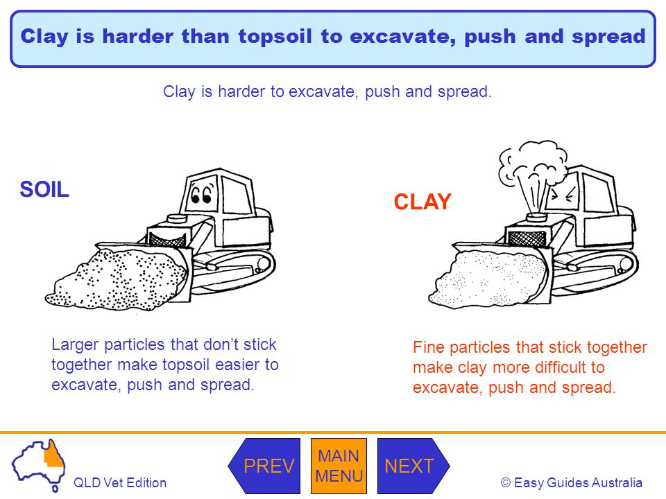 © Easy Guides AustraliaQLD Vet Edition MAIN MENU NEXTPREV Clay is harder than topsoil to excavate, push and spread Clay is harder to excavate, push and spread.