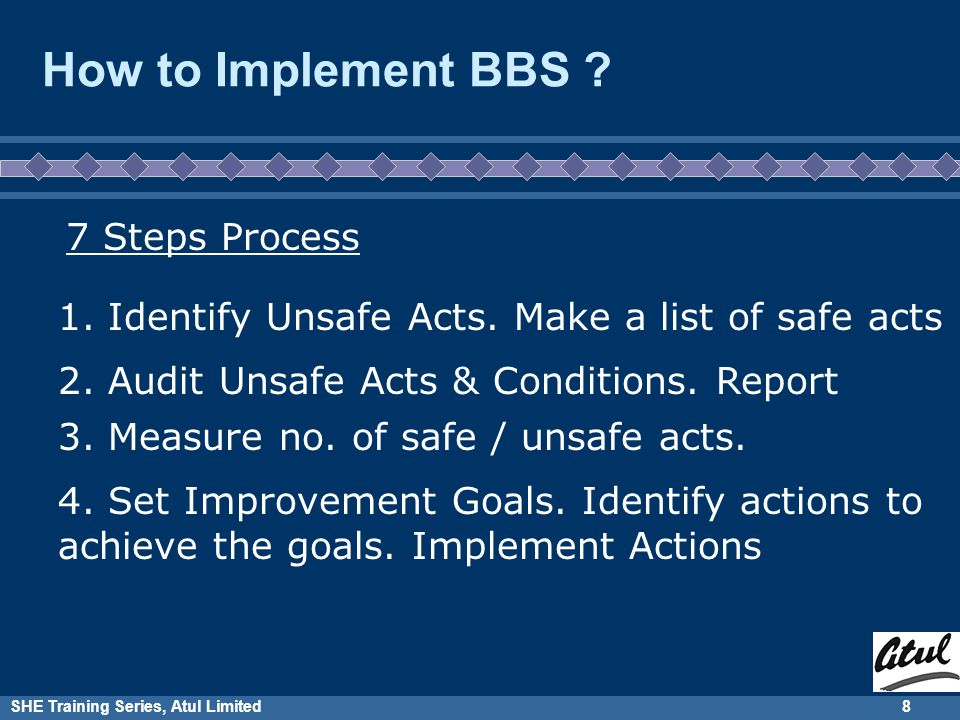 SHE Training Series, Atul Limited8 How to Implement BBS .