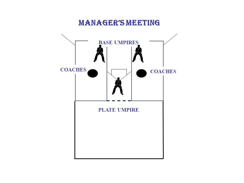 MANAGER'S MEETING COACHES PLATE UMPIRE BASE UMPIRES