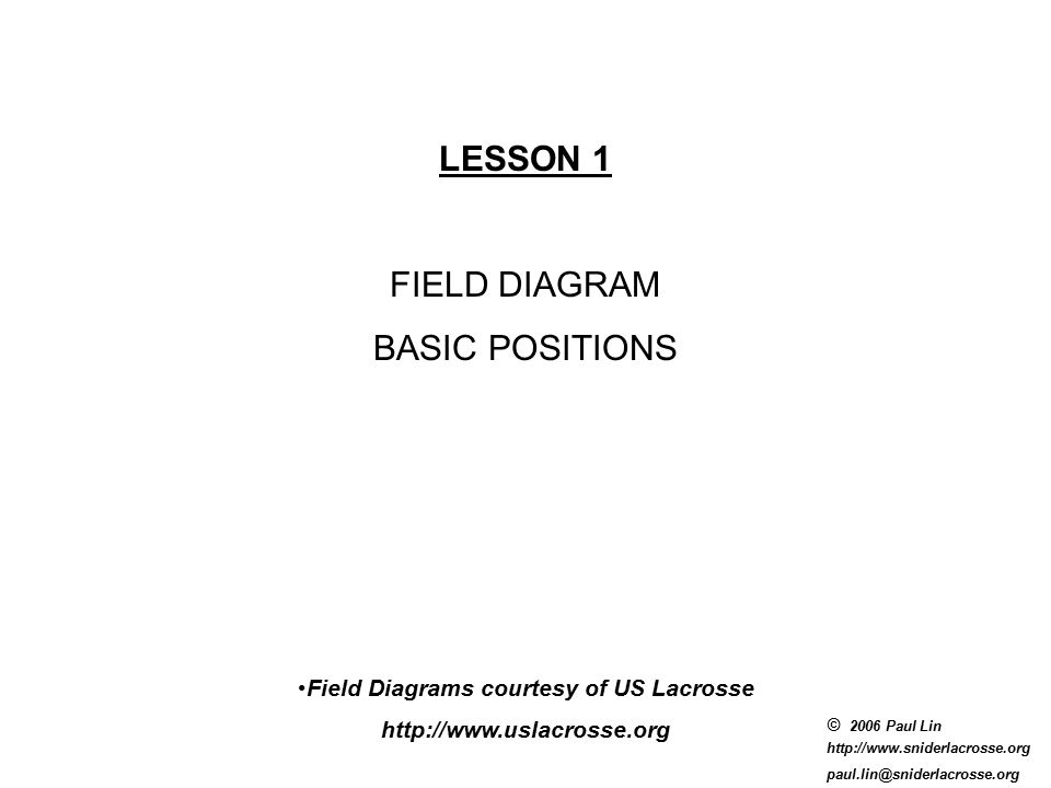 © 2006 Paul Lin http://www.sniderlacrosse.org paul.lin@sniderlacrosse.org LESSON 1 FIELD DIAGRAM BASIC POSITIONS Field Diagrams courtesy of US Lacrosse http://www.uslacrosse.org