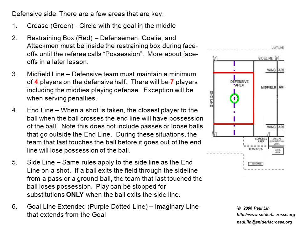 © 2006 Paul Lin http://www.sniderlacrosse.org paul.lin@sniderlacrosse.org Defensive side.