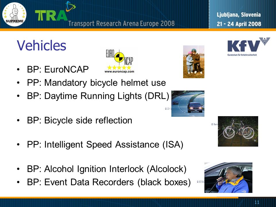 11 Vehicles BP:EuroNCAP PP:Mandatory bicycle helmet use BP:Daytime Running Lights (DRL) BP:Bicycle side reflection PP:Intelligent Speed Assistance (ISA) BP:Alcohol Ignition Interlock (Alcolock) BP:Event Data Recorders (black boxes) © DVR © Benn Immers © ETSC