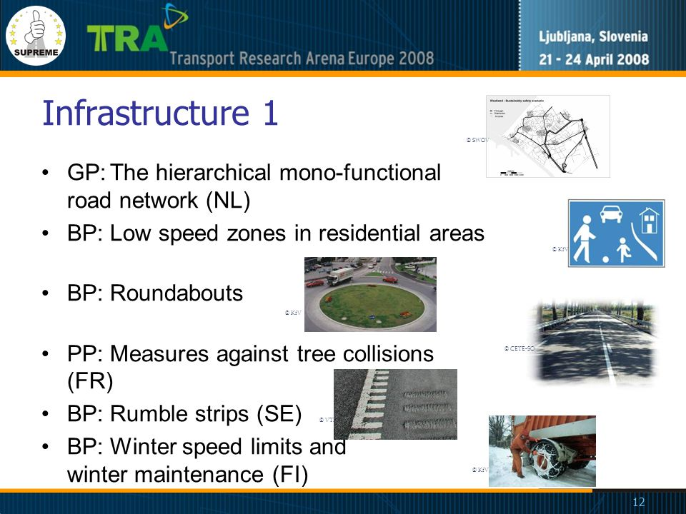 12 Infrastructure 1 GP:The hierarchical mono-functional road network (NL) BP:Low speed zones in residential areas BP:Roundabouts PP:Measures against tree collisions (FR) BP:Rumble strips (SE) BP:Winter speed limits and winter maintenance (FI) © SWOV © KfV © CETE-SO © VTI © KfV