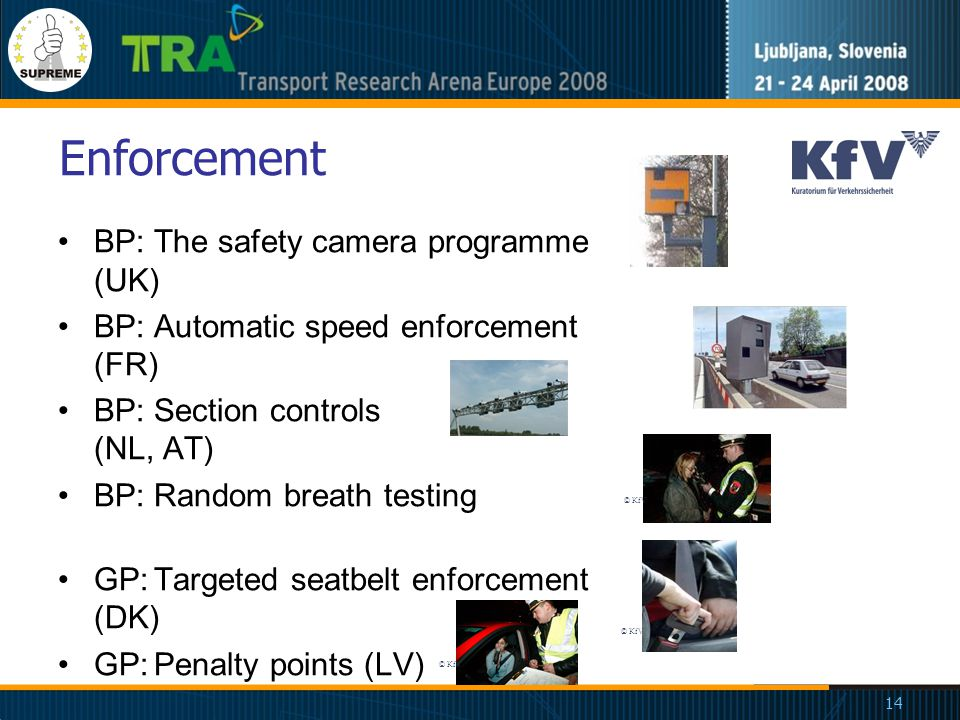 14 Enforcement BP:The safety camera programme (UK) BP:Automatic speed enforcement (FR) BP:Section controls (NL, AT) BP:Random breath testing GP:Targeted seatbelt enforcement (DK) GP:Penalty points (LV) © KfV