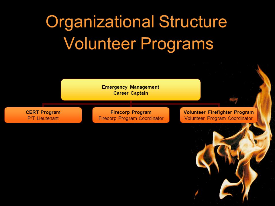 Volunteer Programs Emergency Management Career Captain CERT Program P/T Lieutenant Firecorp Program Firecorp Program Coordinator Volunteer Firefighter Program Volunteer Program Coordinator Organizational Structure
