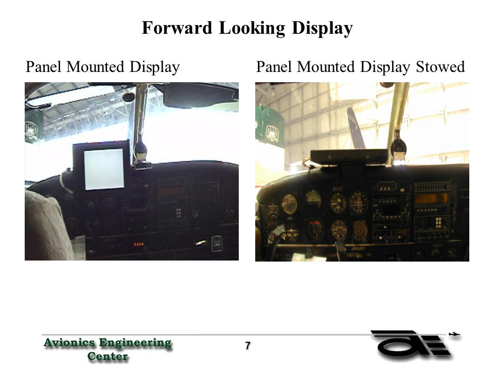 7 Forward Looking Display Panel Mounted DisplayPanel Mounted Display Stowed