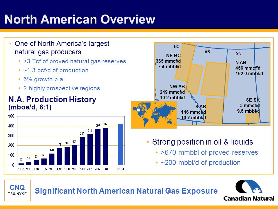 CNQ TSX/NYSE North American Overview One of North America's largest natural gas producers >3 Tcf of proved natural gas reserves ~1.3 bcf/d of producti