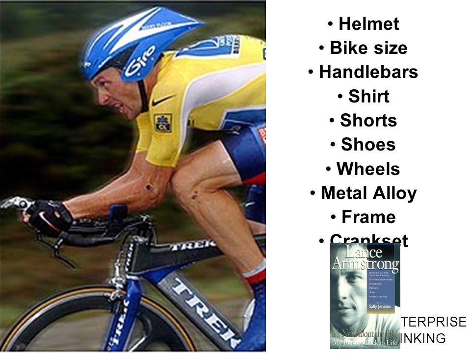 ENTERPRISE THINKING MetaMatrix Consulting Group Helmet Bike size Handlebars Shirt Shorts Shoes Wheels Metal Alloy Frame Crankset