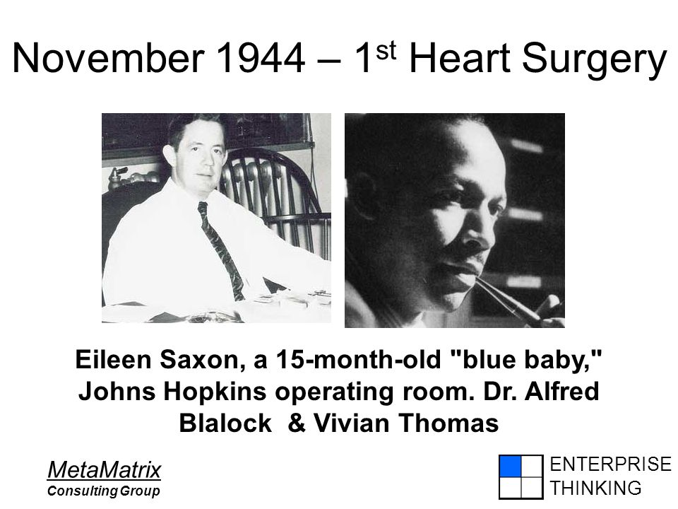 ENTERPRISE THINKING MetaMatrix Consulting Group November 1944 – 1 st Heart Surgery Eileen Saxon, a 15-month-old blue baby, Johns Hopkins operating room.
