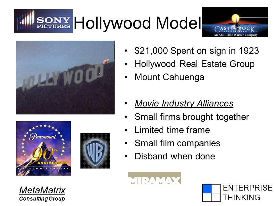 ENTERPRISE THINKING MetaMatrix Consulting Group Hollywood Model $21,000 Spent on sign in 1923 Hollywood Real Estate Group Mount Cahuenga Movie Industry Alliances Small firms brought together Limited time frame Small film companies Disband when done