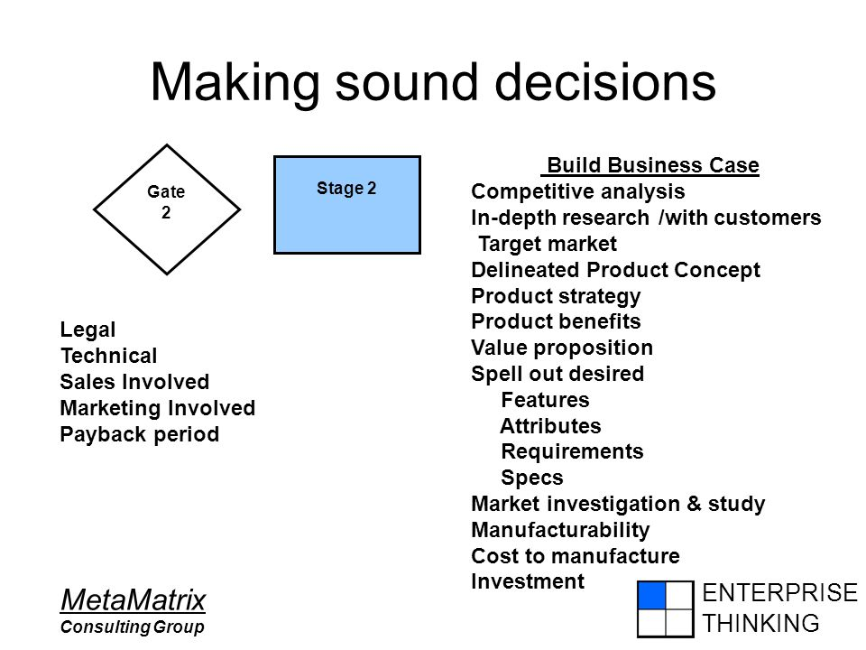 ENTERPRISE THINKING MetaMatrix Consulting Group Making sound decisions Gate 2 Stage 2 Build Business Case Competitive analysis In-depth research /with