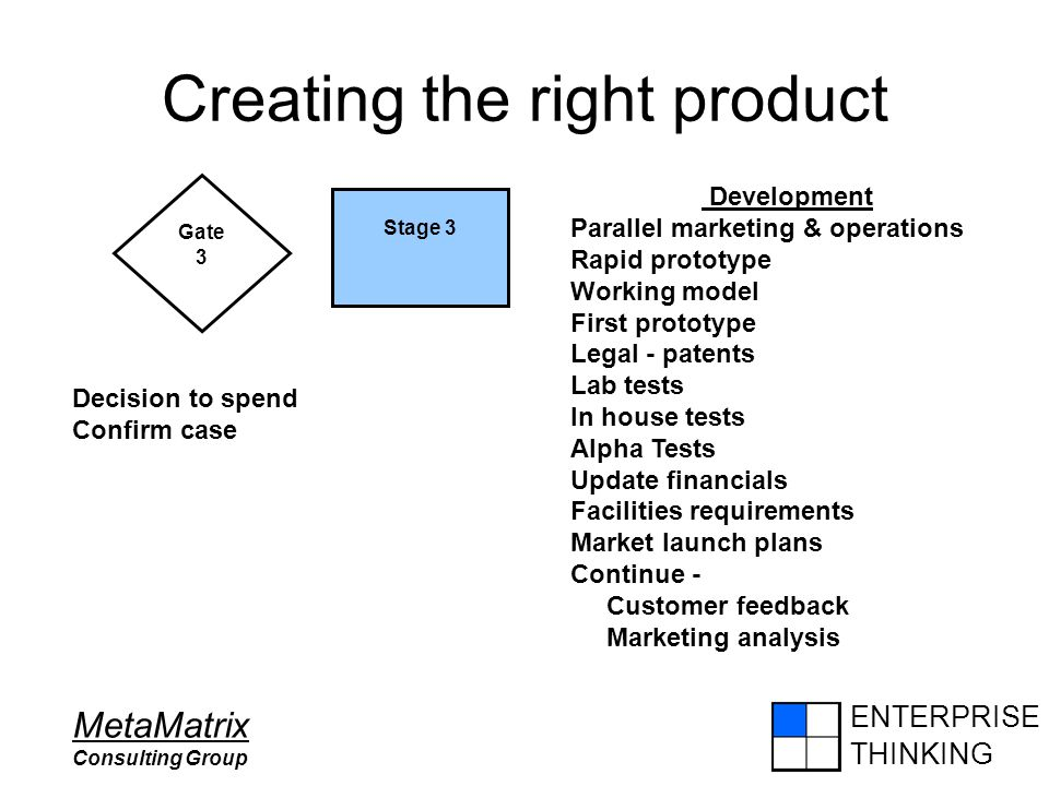 ENTERPRISE THINKING MetaMatrix Consulting Group Creating the right product Gate 3 Stage 3 Development Parallel marketing & operations Rapid prototype Working model First prototype Legal - patents Lab tests In house tests Alpha Tests Update financials Facilities requirements Market launch plans Continue - Customer feedback Marketing analysis Decision to spend Confirm case