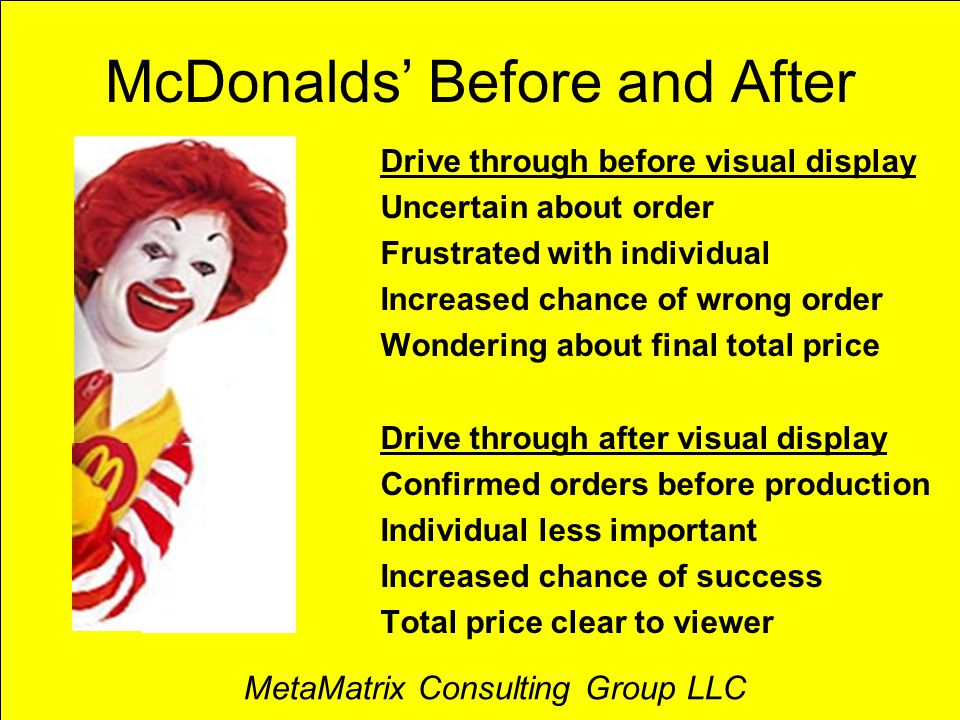ENTERPRISE THINKING MetaMatrix Consulting Group McDonalds' Before and After Drive through before visual display Uncertain about order Frustrated with