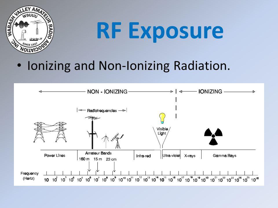 Ionizing and Non-Ionizing Radiation. RF Exposure