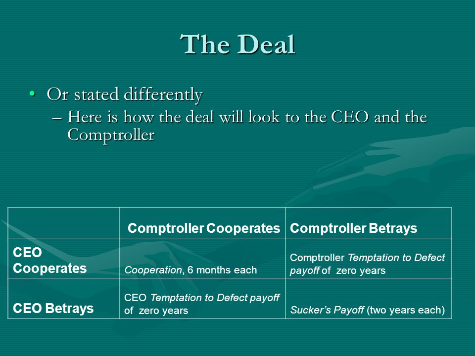 The Deal Or stated differentlyOr stated differently –Here is how the deal will look to the CEO and the Comptroller Comptroller CooperatesComptroller B