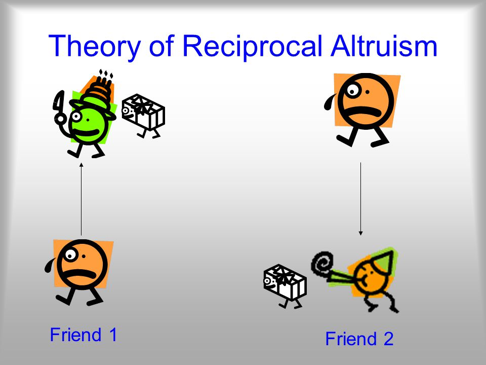 Theory of Reciprocal Altruism Friend 1 Friend 2