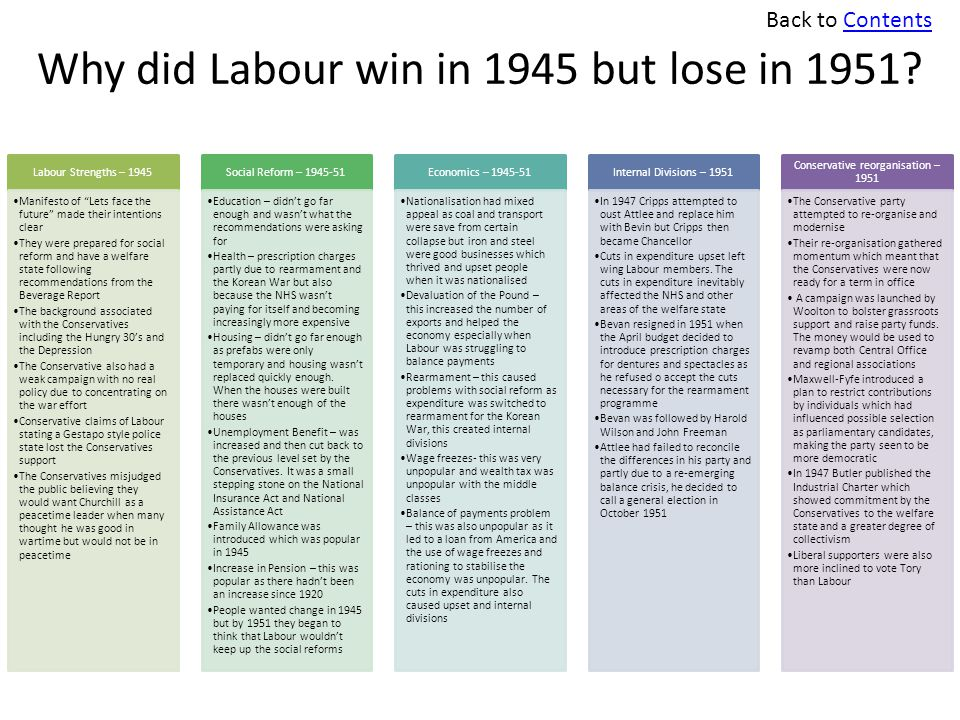 "Why did Labour win in 1945 but lose in 1951? Labour Strengths – 1945 Manifesto of ""Lets face the future"" made their intentions clear They were prepare"