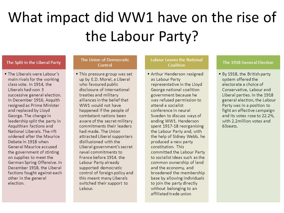 What impact did WW1 have on the rise of the Labour Party? The Split in the Liberal Party The Liberals were Labour's main rivals for the working class
