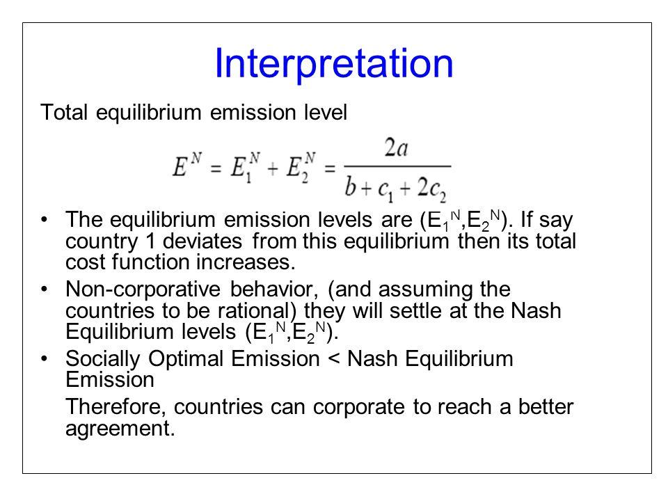 Interpretation Total equilibrium emission level The equilibrium emission levels are (E 1 N,E 2 N ). If say country 1 deviates from this equilibrium th