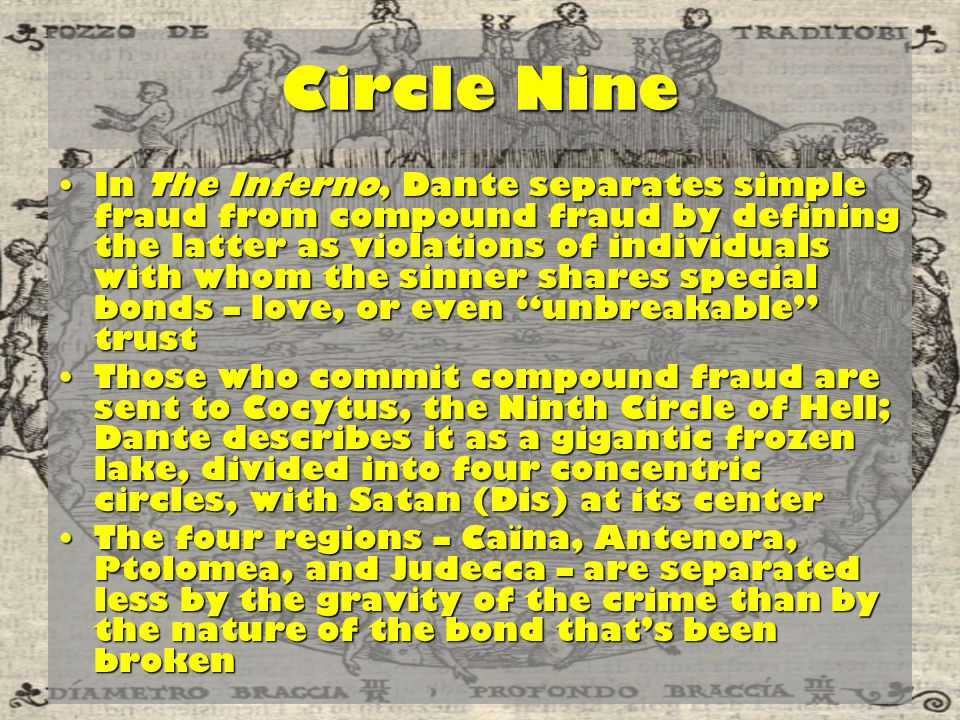 Circle Nine In The Inferno, Dante separates simple fraud from compound fraud by defining the latter as violations of individuals with whom the sinner shares special bonds – love, or even unbreakable trustIn The Inferno, Dante separates simple fraud from compound fraud by defining the latter as violations of individuals with whom the sinner shares special bonds – love, or even unbreakable trust Those who commit compound fraud are sent to Cocytus, the Ninth Circle of Hell; Dante describes it as a gigantic frozen lake, divided into four concentric circles, with Satan (Dis) at its centerThose who commit compound fraud are sent to Cocytus, the Ninth Circle of Hell; Dante describes it as a gigantic frozen lake, divided into four concentric circles, with Satan (Dis) at its center The four regions – Caïna, Antenora, Ptolomea, and Judecca – are separated less by the gravity of the crime than by the nature of the bond that's been brokenThe four regions – Caïna, Antenora, Ptolomea, and Judecca – are separated less by the gravity of the crime than by the nature of the bond that's been broken