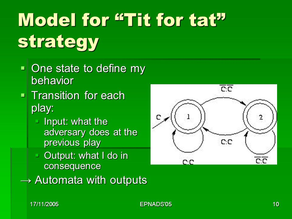 17/11/2005EPNADS 0510 Model for Tit for tat strategy  One state to define my behavior  Transition for each play:  Input: what the adversary does at the previous play  Output: what I do in consequence → Automata with outputs
